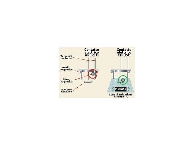 Contatti magnetici antimascheramento elemento distintivo per l installatore - Contatti magnetici per finestre vasistas ...